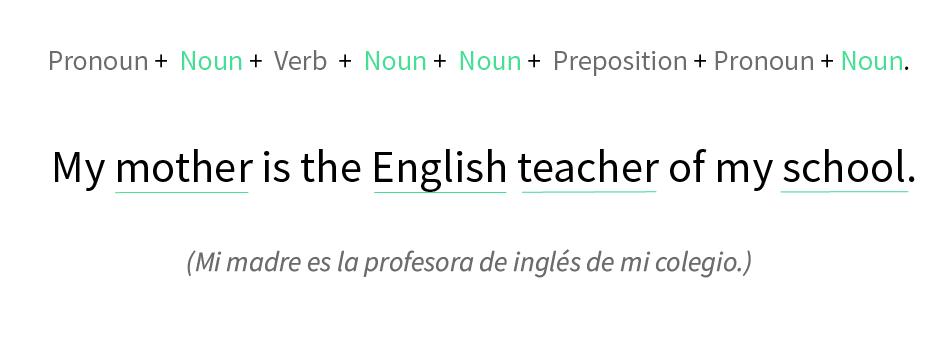 Imagen ejemplo de una frase con más de un sustantivo.