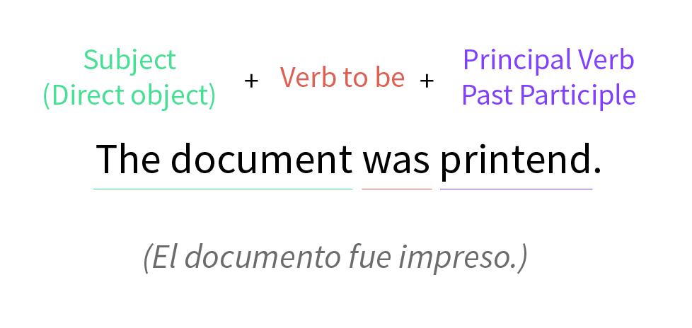 Imagen ejemplo de un frase en passive voice.