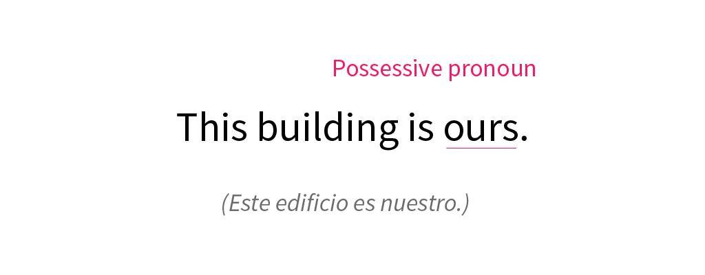 Imagen ejemplo de un pronombre posesivo en inglés.