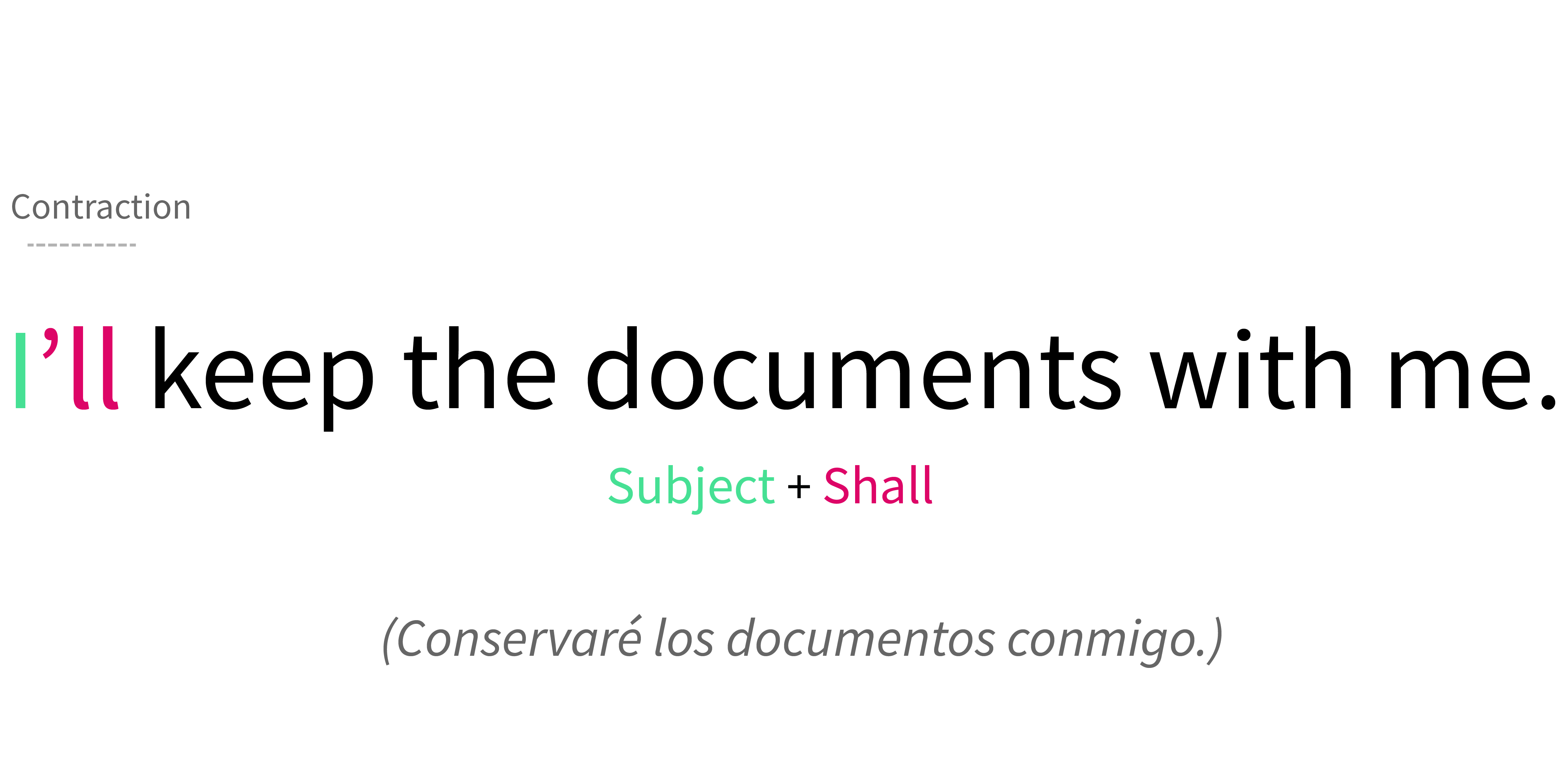 Ejemplo de abreviación  de shall empleado en tiempo futuro.