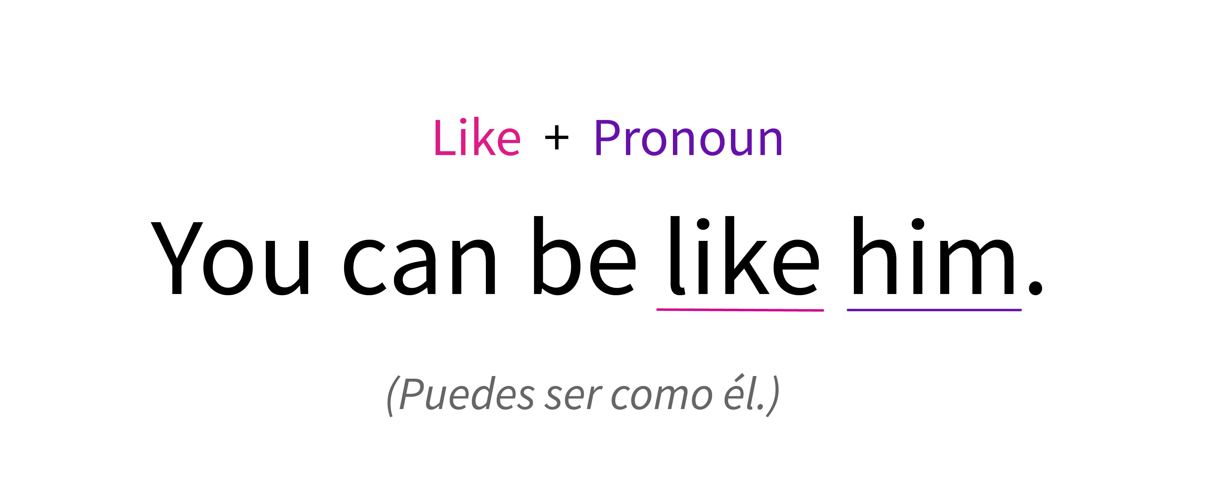 Fórmula para realizar oraciones con like y un pronombre.