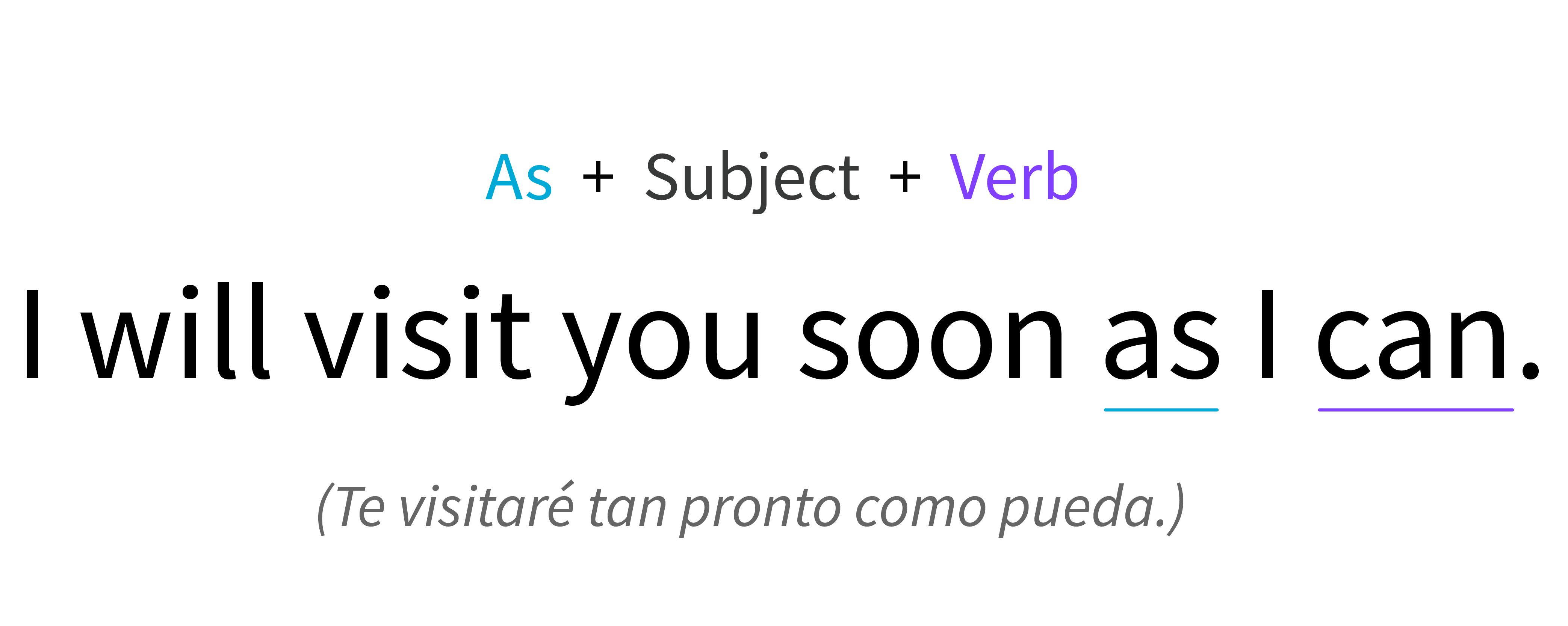 Fórmula para realizar una oración utilizando like y un verbo.