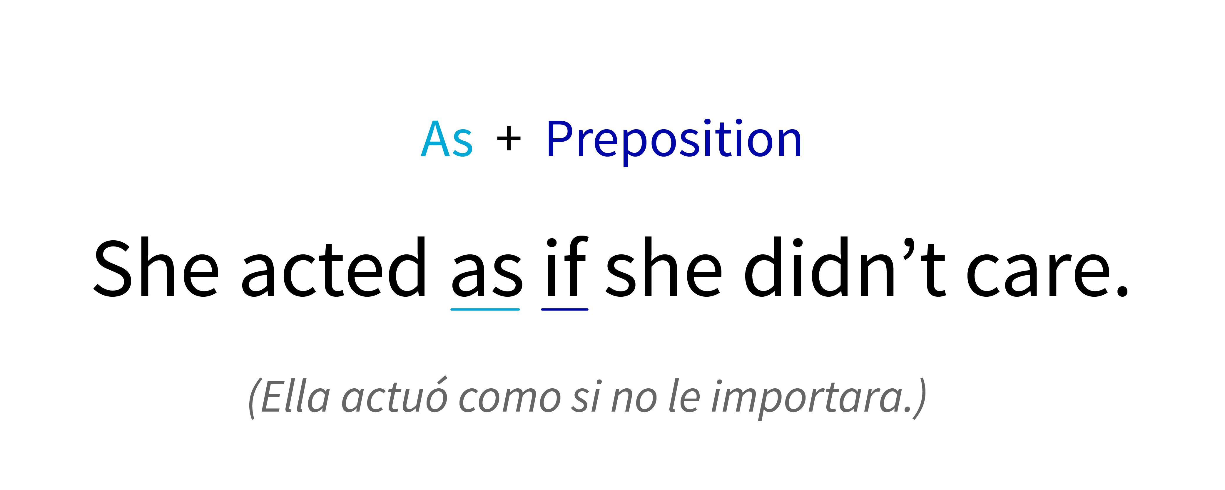Fórmula para realizar una oración utilizando like y una preposición.