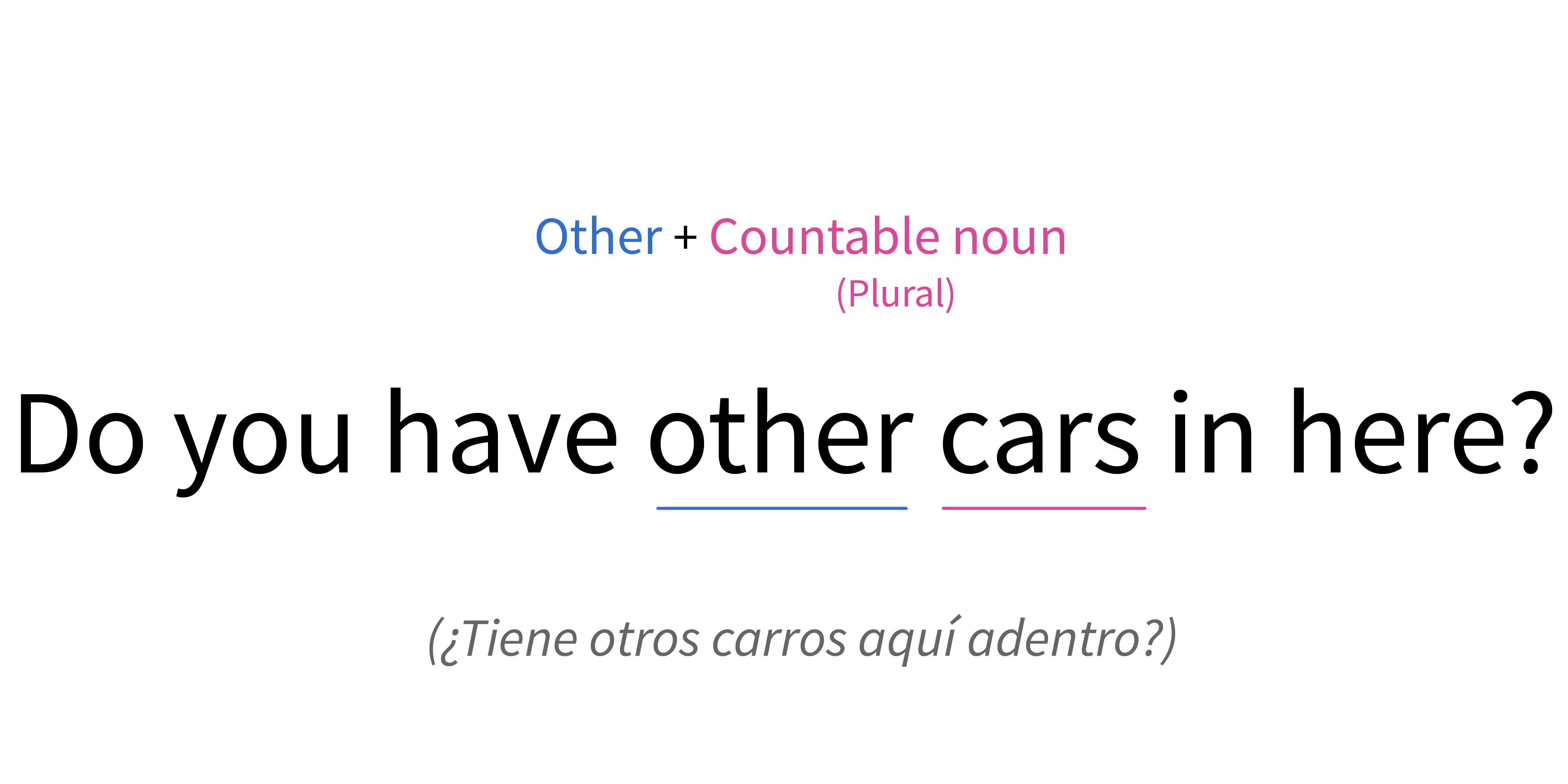 Ubicación de other en una oración con un sustantivo plural contable.