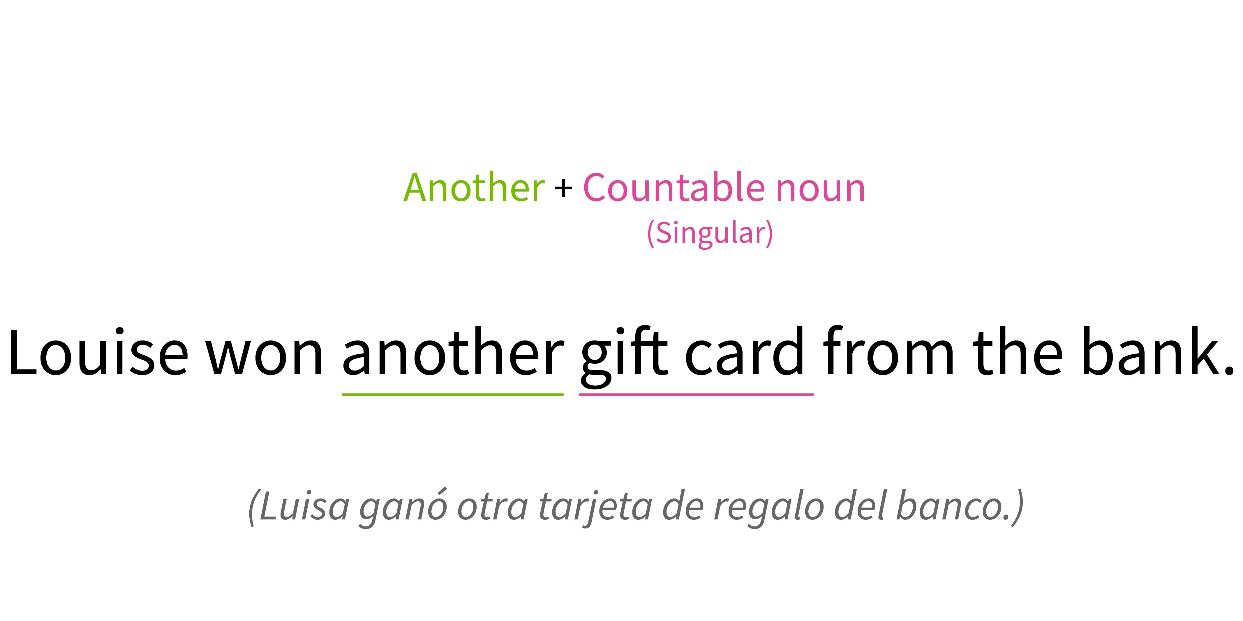 Conjugación de Another con un sustantivo singular contable.