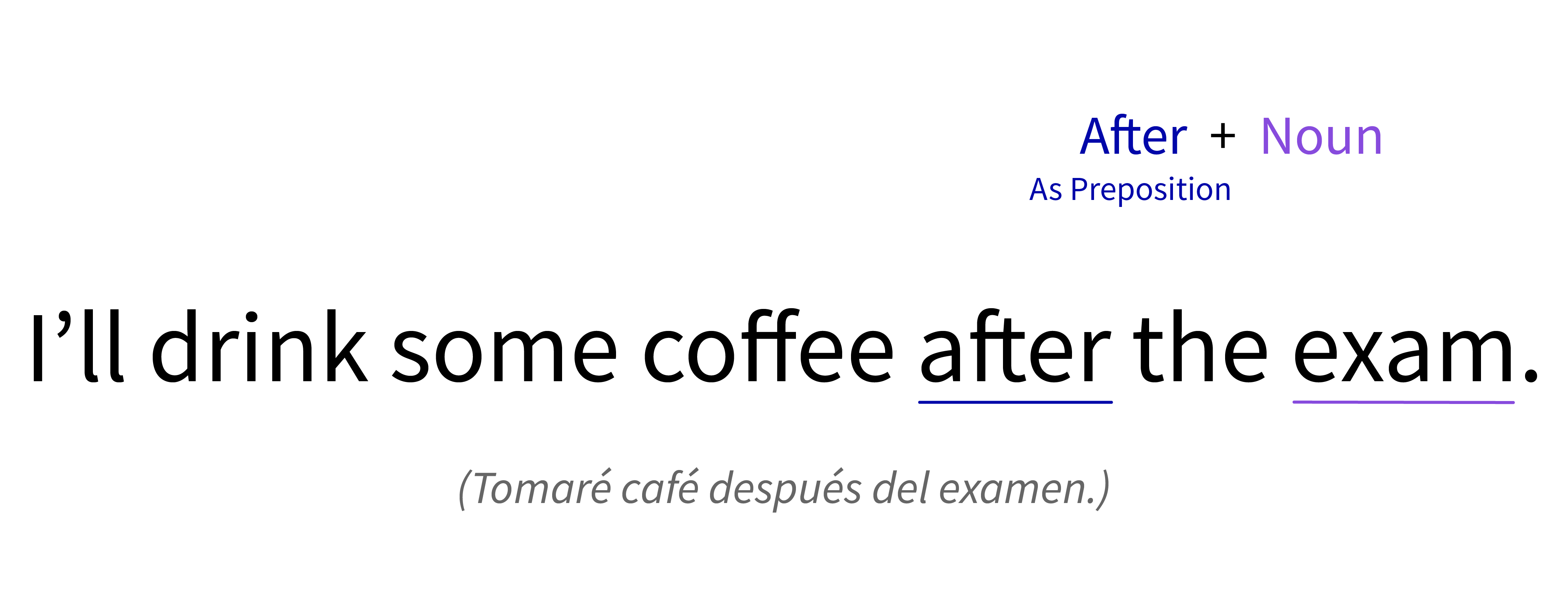 After as preposition example