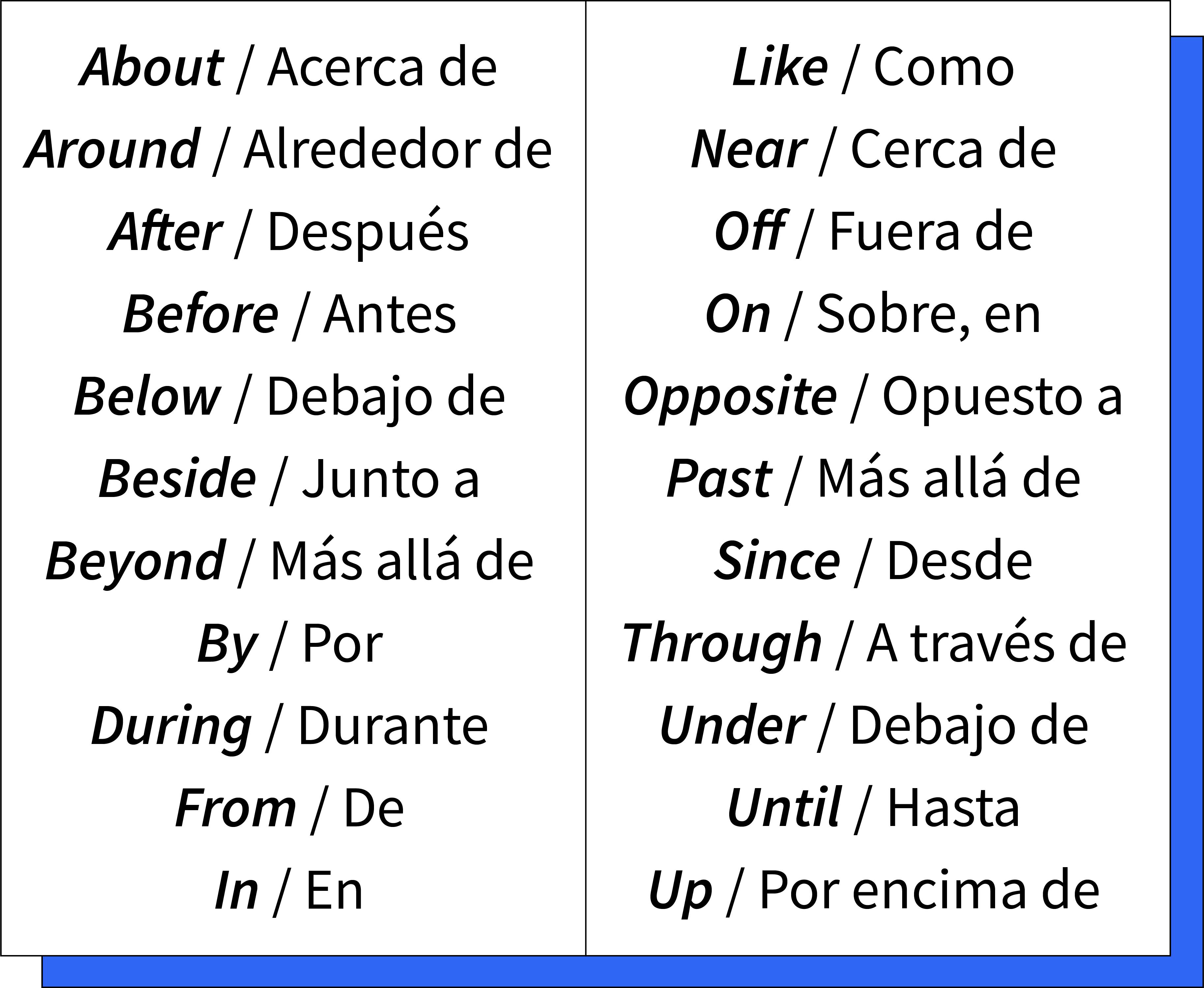 Tabla de varias preposiciones comunes.