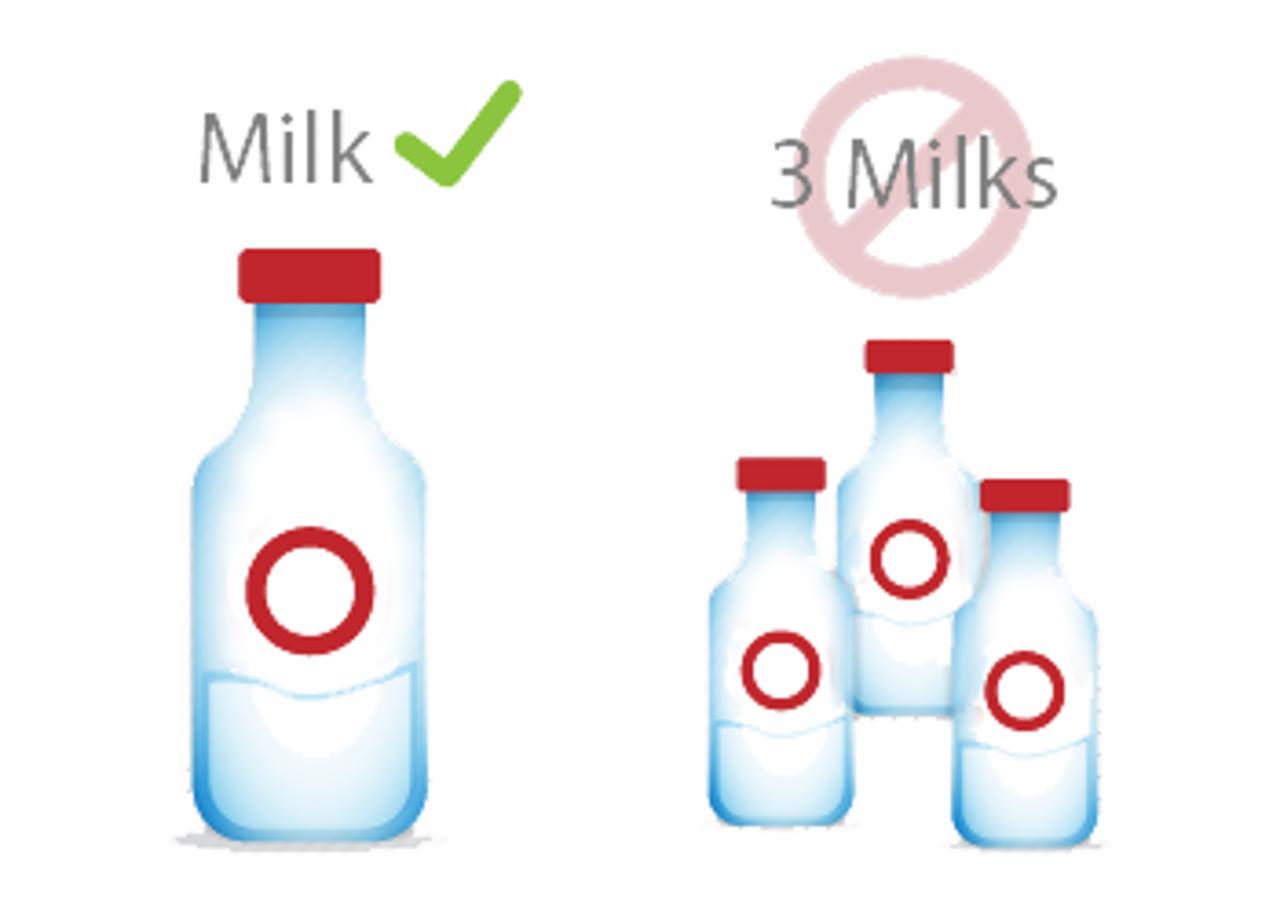 Ilustración de un líquido como sustantivo incontable.