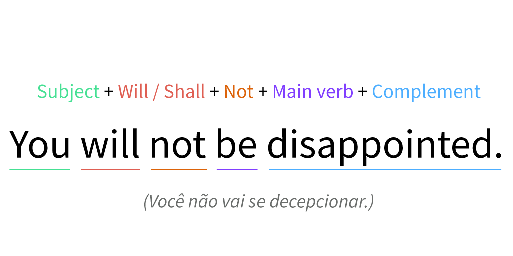 Imagem exemplo da fórmula negativa de Will e Shall.