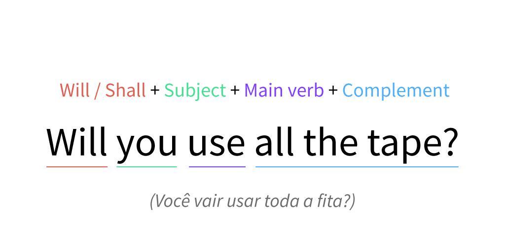 Imagem exemplo da fórmula interrogativa do modal Will.