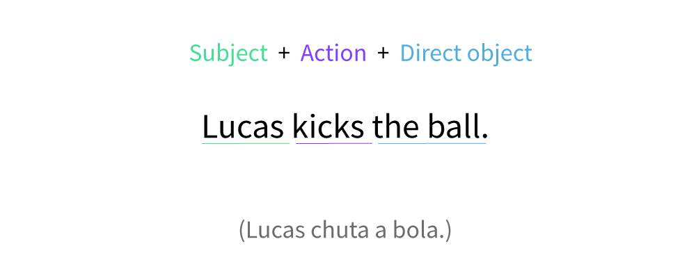 Example of direct object.