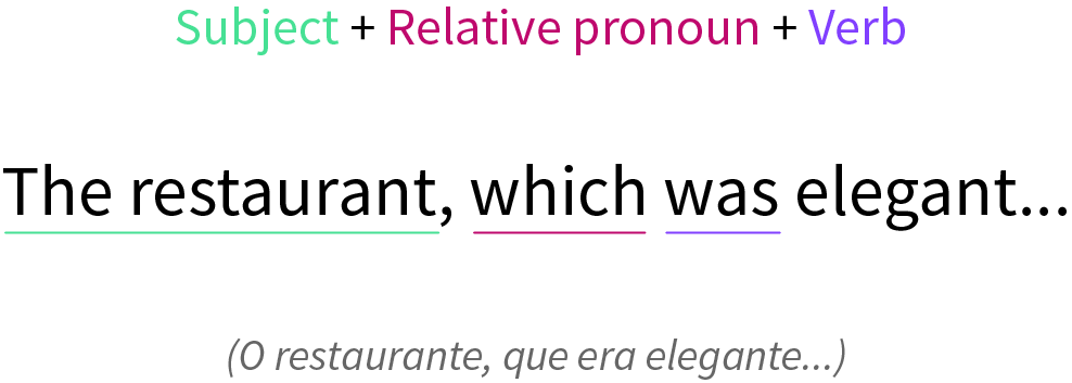 Example of a relative pronoun as a subject.