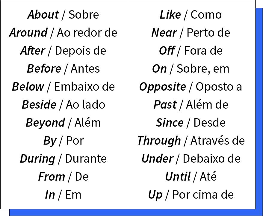 Tabela de várias preposições comuns.
