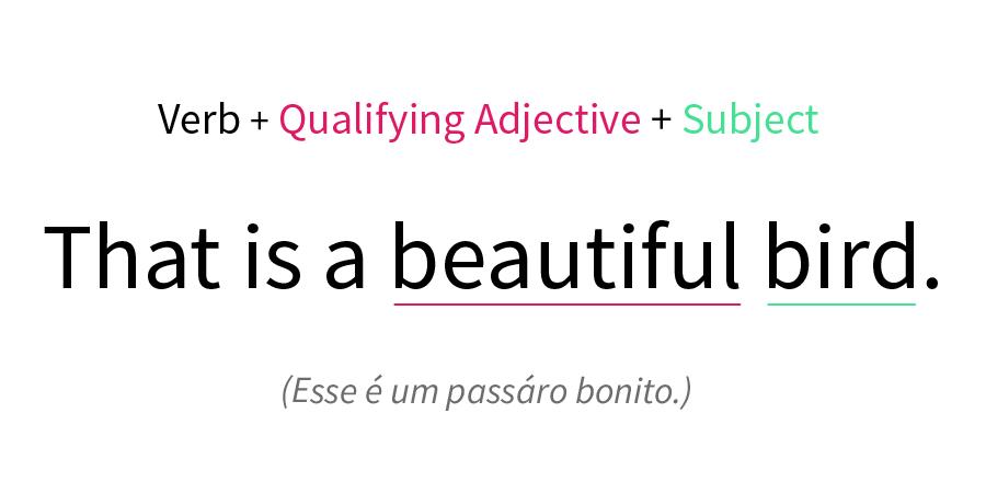 Imagem exemplo de onde colocar o adjetivo de qualidade.