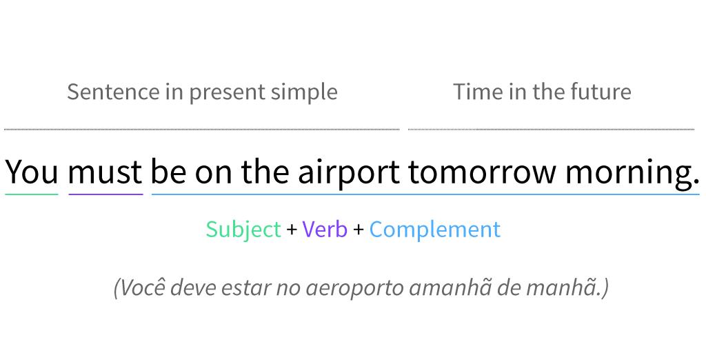 Exemplo de como usar o tempo presente simples como futuro.