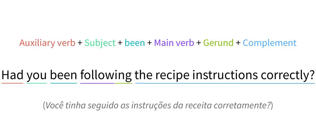 Past perfect continuous Interrogative sentence form.