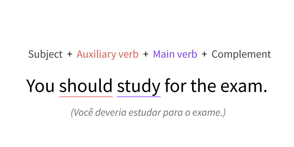 Exemplo do modal + infinitive (without To).