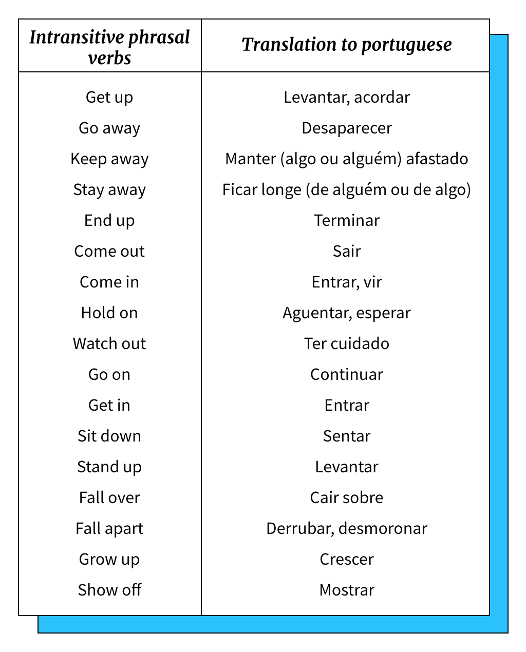 Lista de phrasal verbs intransitivos.