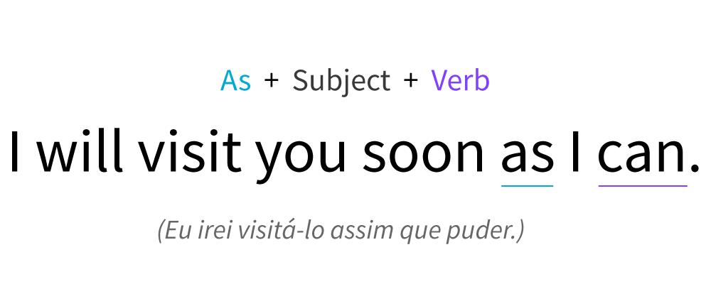 Fórmula para fazer uma frase usando like e um verbo.