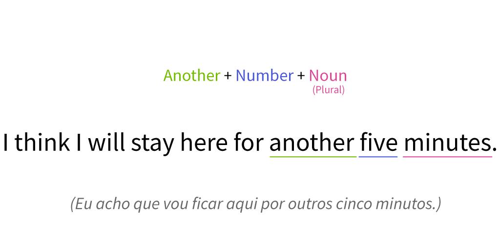 Conjugação de Another com um número e um substantivo contável.