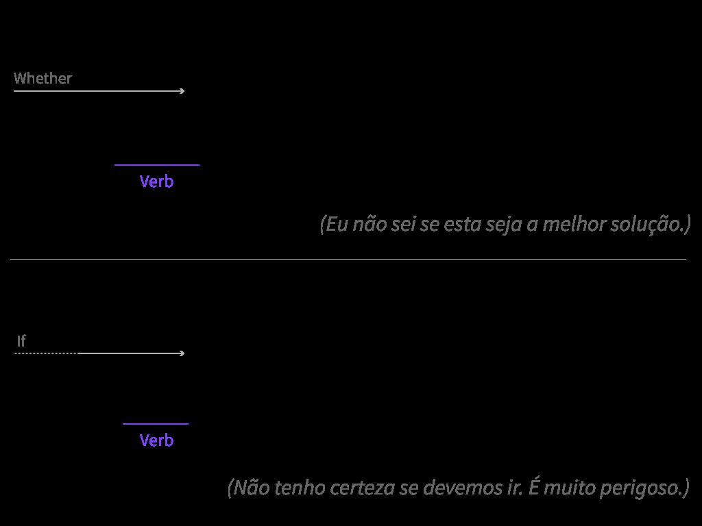 Comparação entre If e Whether