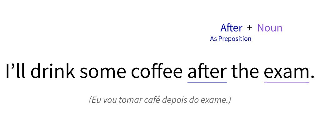 After como preposição na frase.