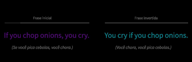 Equivalência no significado de sentenças no zero conditional.