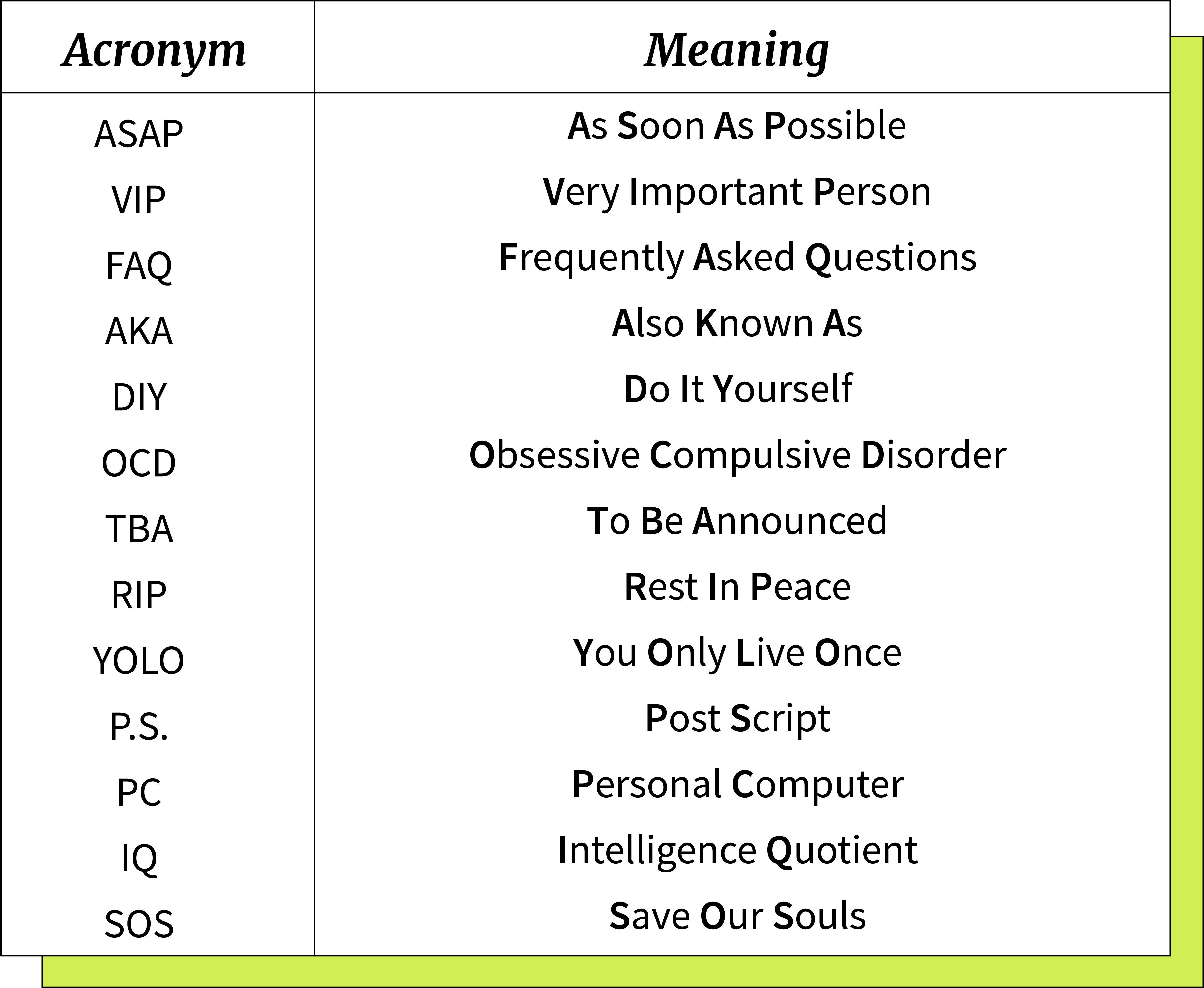 Tabela com acrônimos populares em inglês.