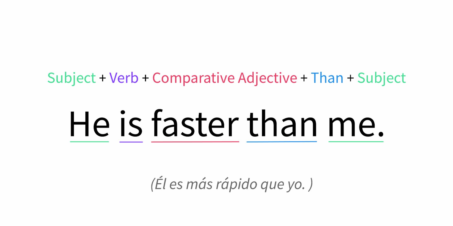 Imagen de formula de adjetivos comparativos.