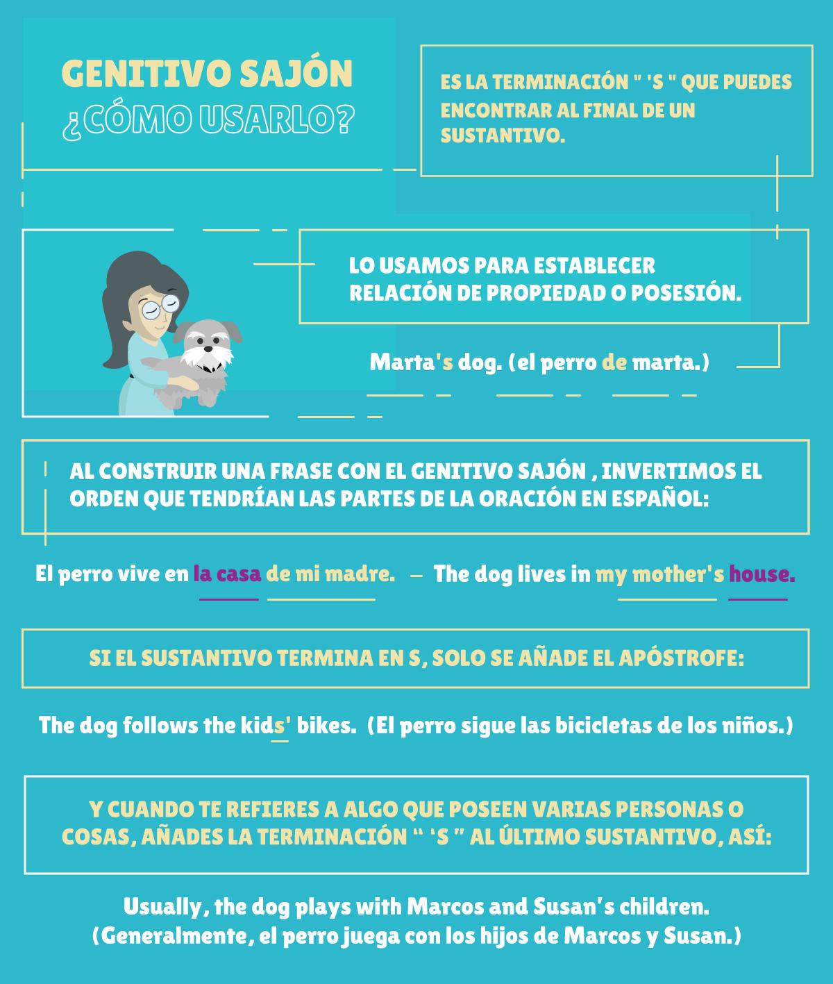 Infografía del Genitivo Sajón.