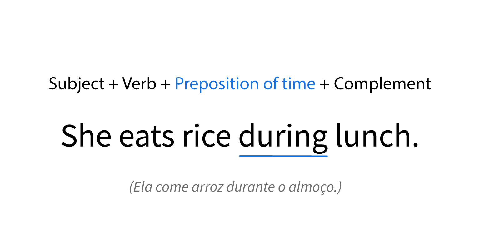 Exemplo de uma Preposição de tempo numa frase.