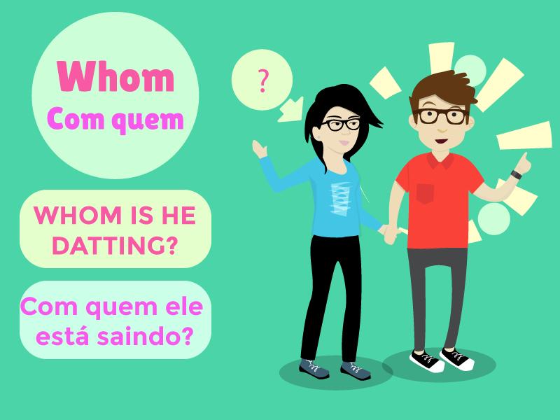 Exemplo de Wh question.