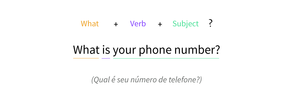 Imagem exemplo de como usar What.