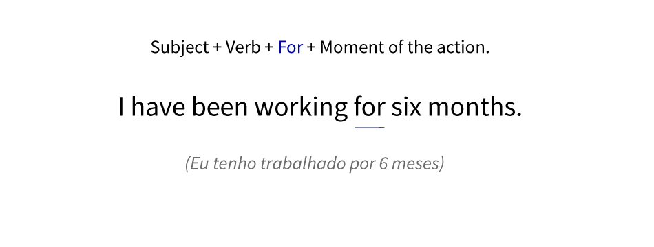 Exemplo de uso do for.