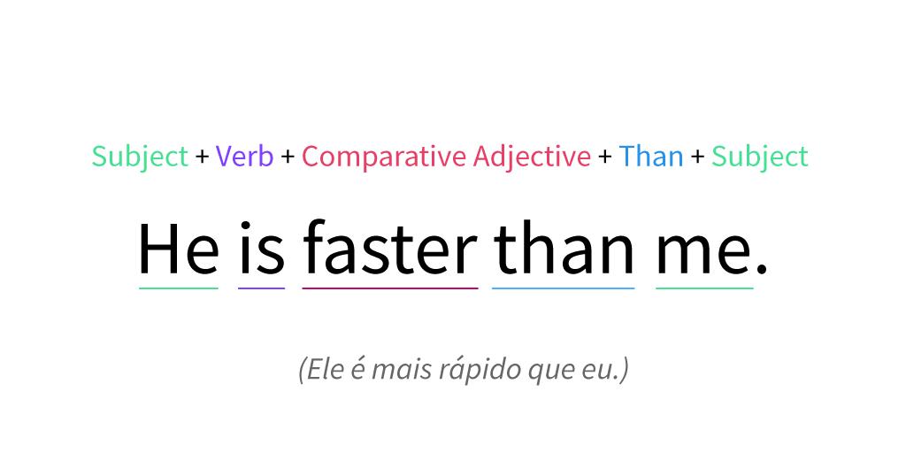 Imagem de fórmula de adjetivos comparativos.