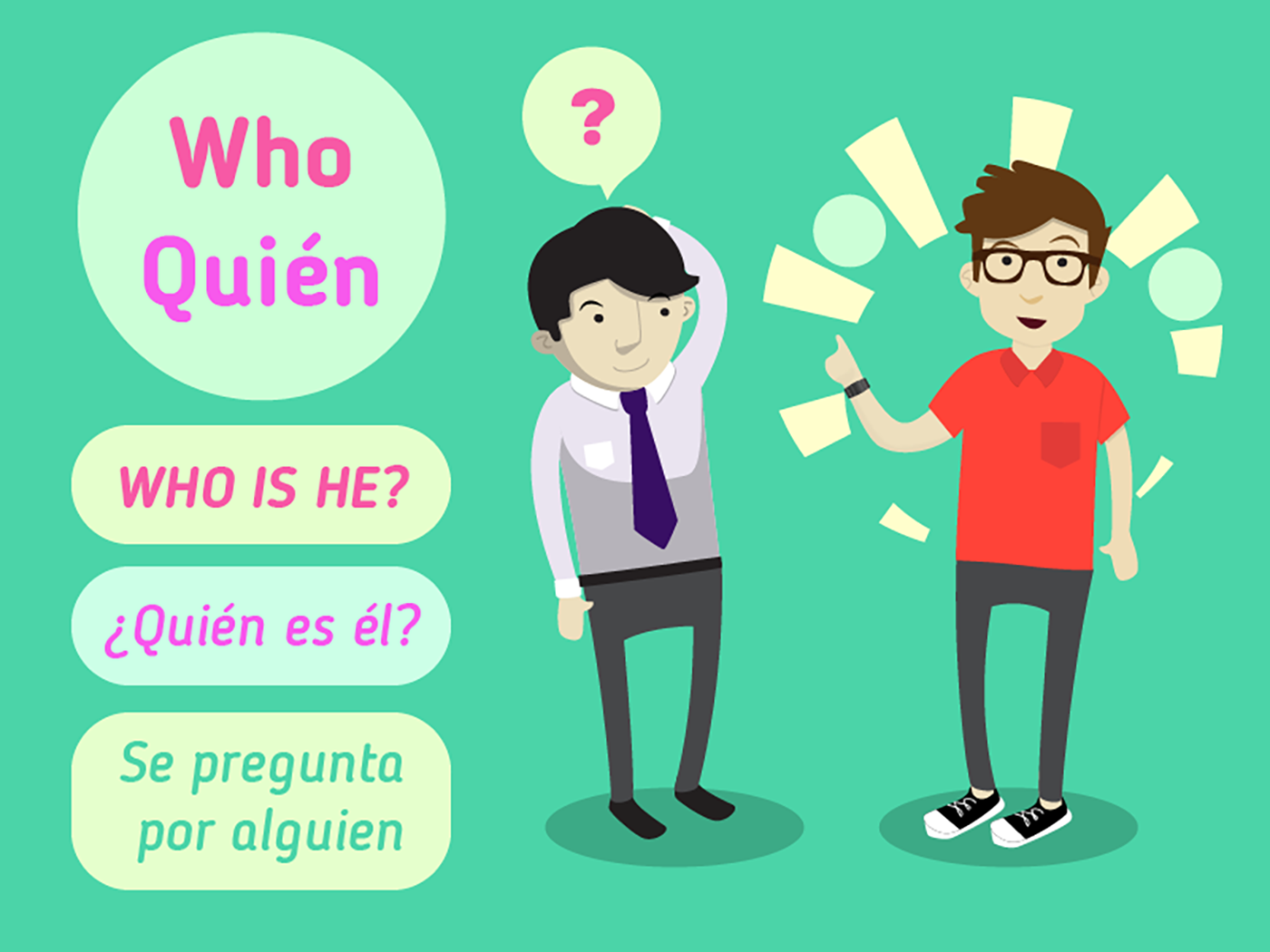 Ejemplo de Wh question
